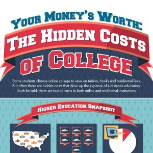 College-Hidden-Costs