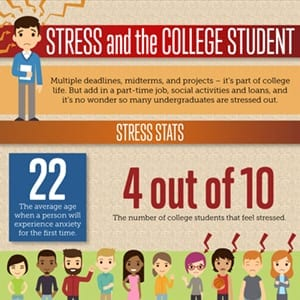 stress in student life essay This is particularly good for science students who need to reference, but good for  anyone writing essays and thesis use it to collect, organise,.