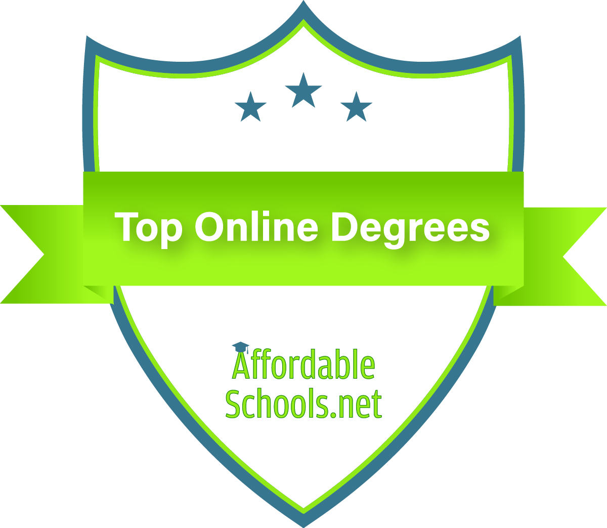 20 Most Affordable Ph D in Training & Development Online